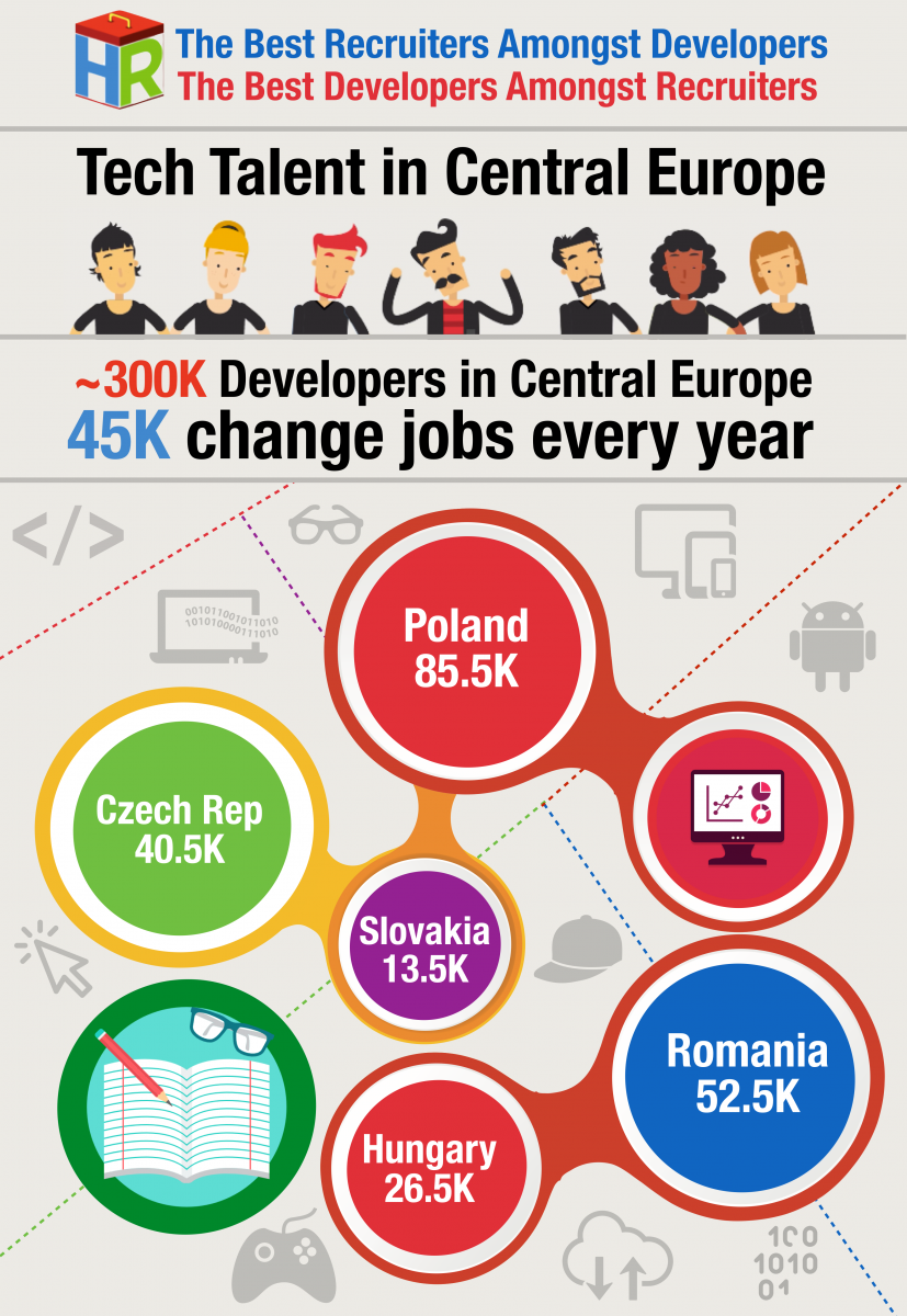 EU Developers Infographic.001 (3)