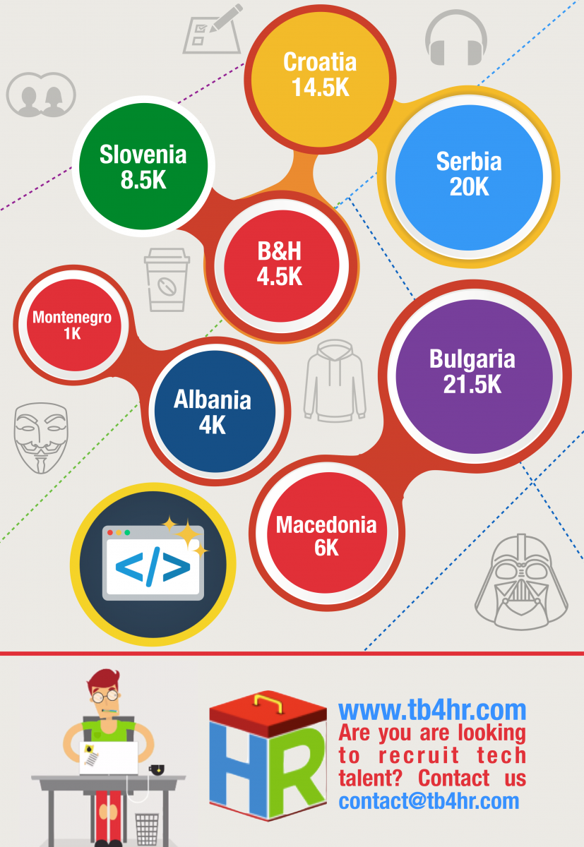 EU Developers Infographic.002 (3)