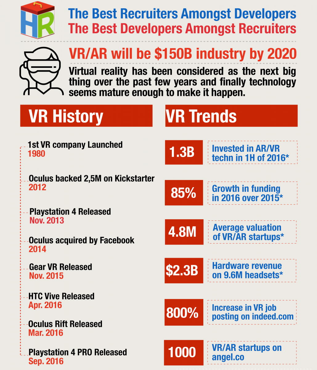 Infographic_VR_Updated.001 (4)