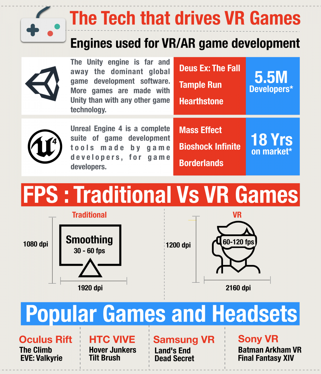 Infographic_VR_Updated.002 (3)