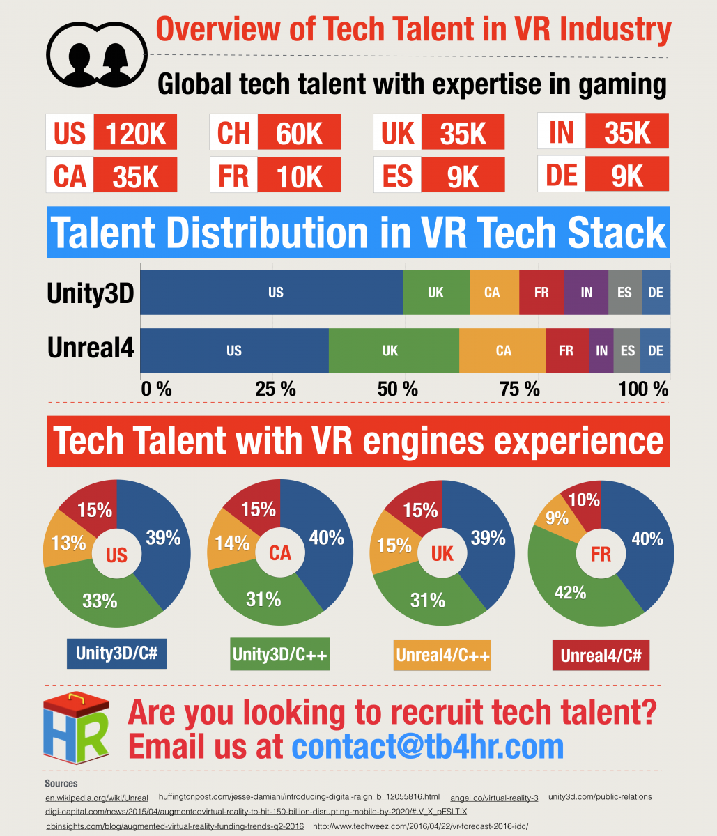 Infographic_VR_Updated.003 (3)