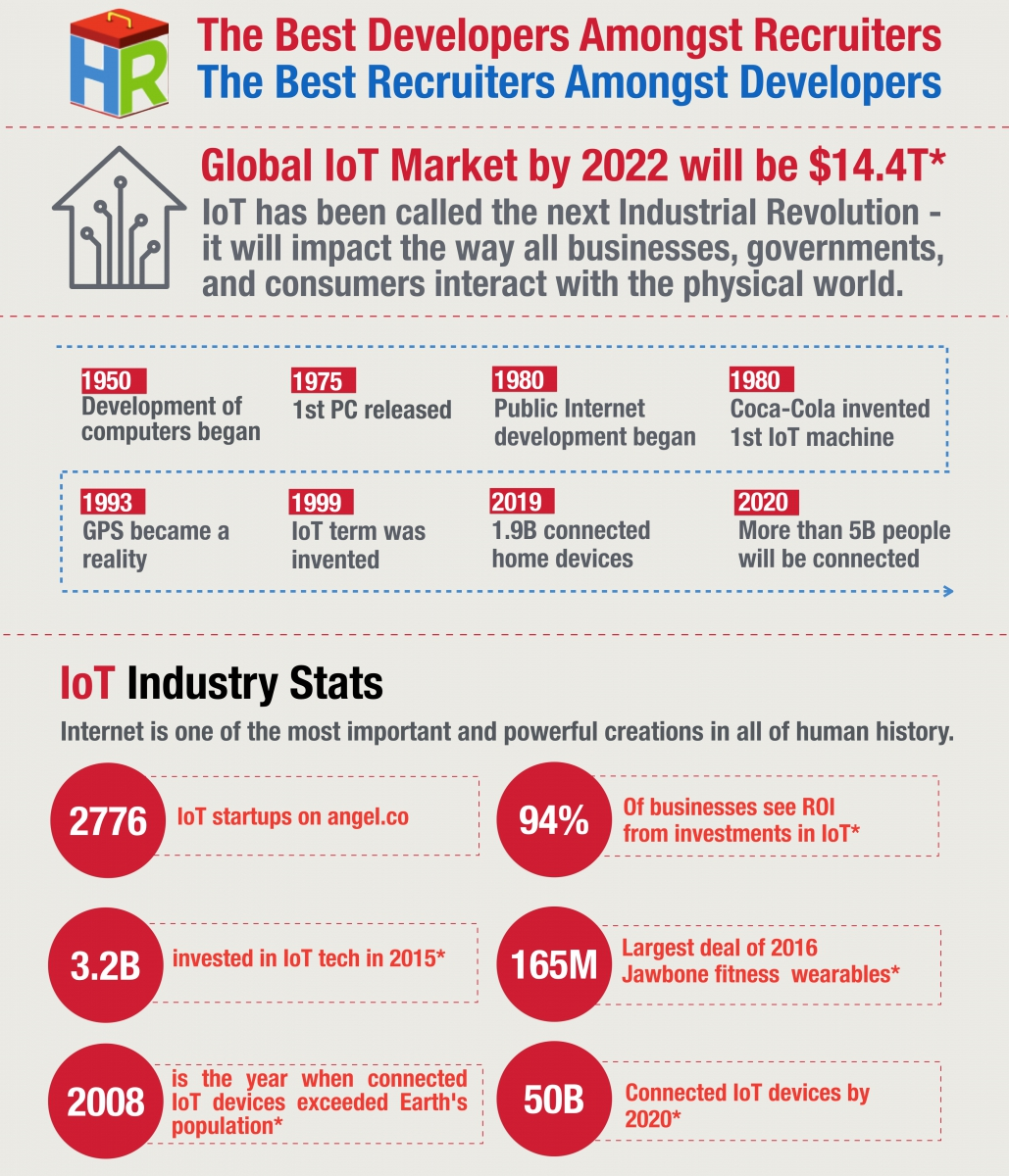 IoT Infographic Oct 18.001