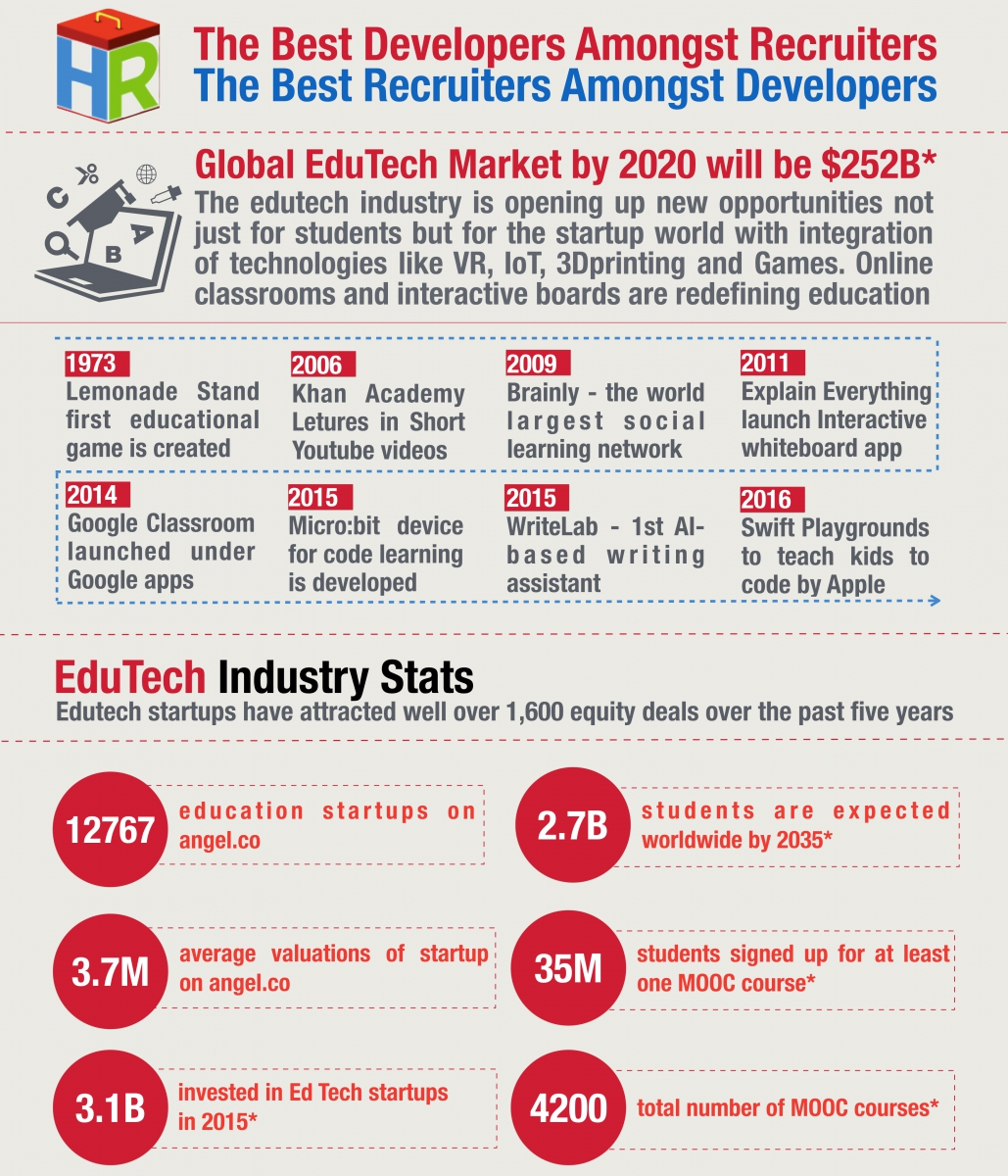 EdTech Infographic.001