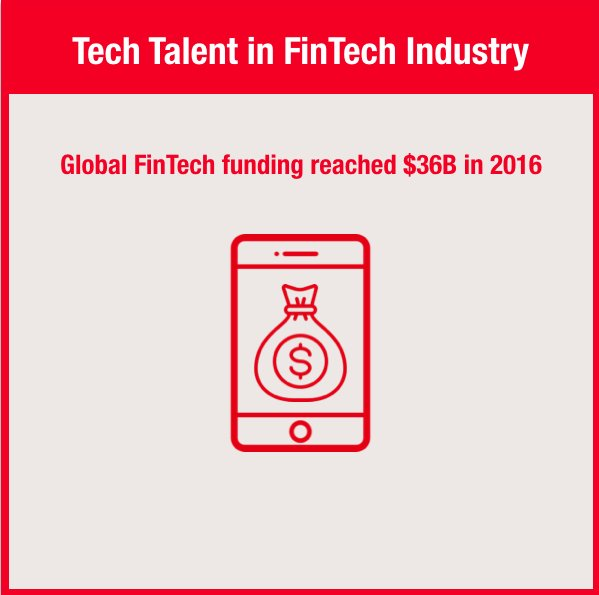 Tech Talent in FinTech Industry - Toolbox for HR